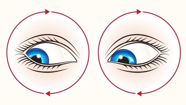 вращение глазами